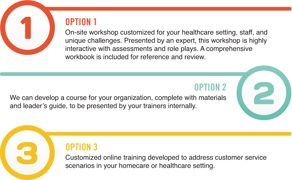 Customer Service Training Options for Healthcare Professionals